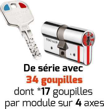 clés cylindres - MOBILDE CODE 2